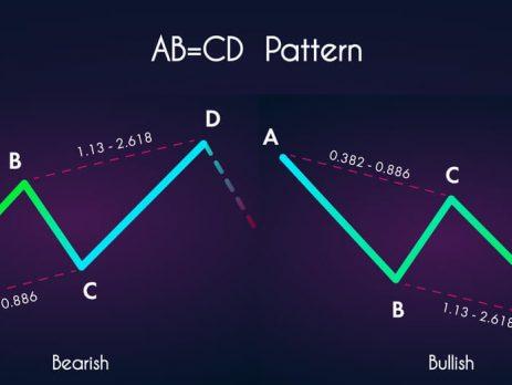 ab = cd pattern